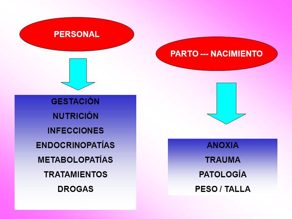 PERSONAL PARTO --- NACIMIENTO GESTACIÓN NUTRICIÓN INFECCIONES ENDOCRINOPATÍAS METABOLOPATÍAS TRATAMIENTOS DROGAS ANOXIA TRAUMA PATOLOGÍA PESO / TALLA