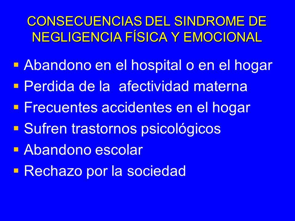CONSECUENCIAS DEL SINDROME DE NEGLIGENCIA FÍSICA Y EMOCIONAL Abandono en el hospital o en el hogar Perdida de la afectividad materna Frecuentes accide