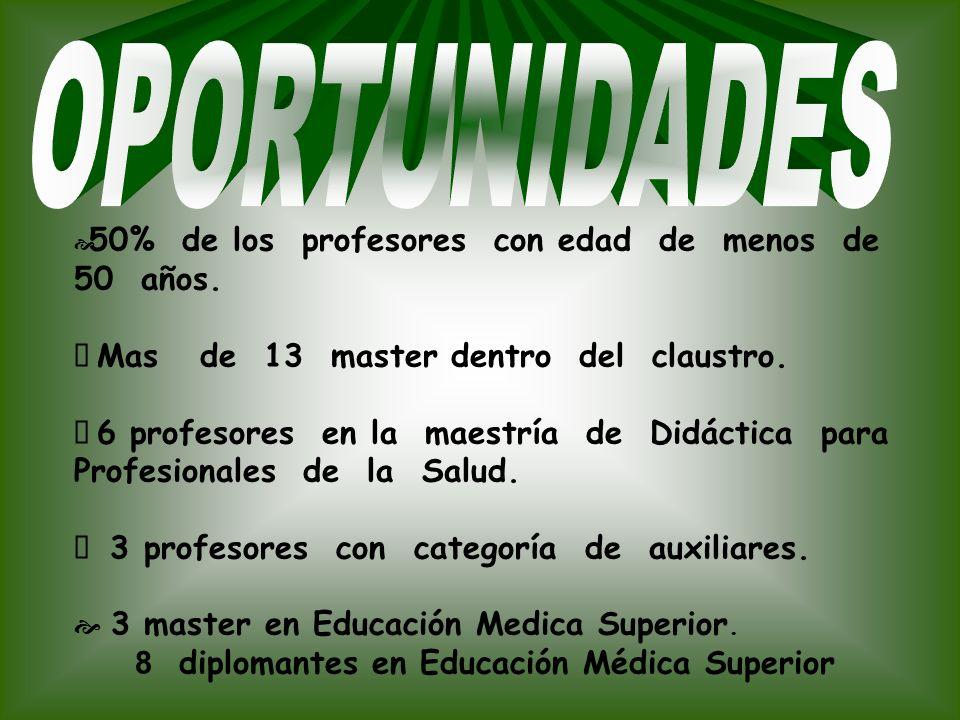 10 policlínicos docentes 2 master en Educación Medica Superior y 8 diplomantes y en la actualidad, estar cursando el diplomado de Educación Medica Sup