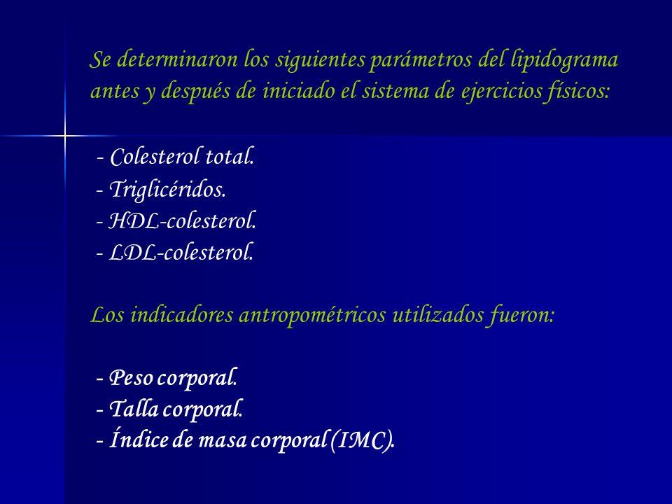 Se determinaron los siguientes parámetros del lipidograma antes y después de iniciado el sistema de ejercicios físicos: - Colesterol total. - Triglicé