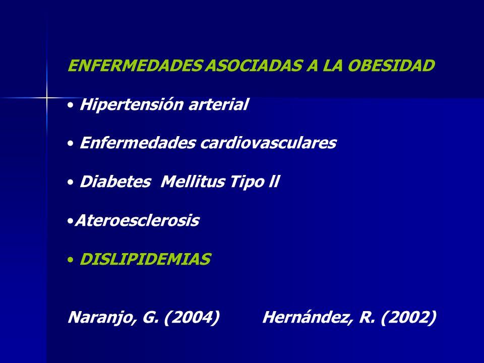ENFERMEDADES ASOCIADAS A LA OBESIDAD Hipertensión arterial Enfermedades cardiovasculares Diabetes Mellitus Tipo ll Ateroesclerosis DISLIPIDEMIAS Naran