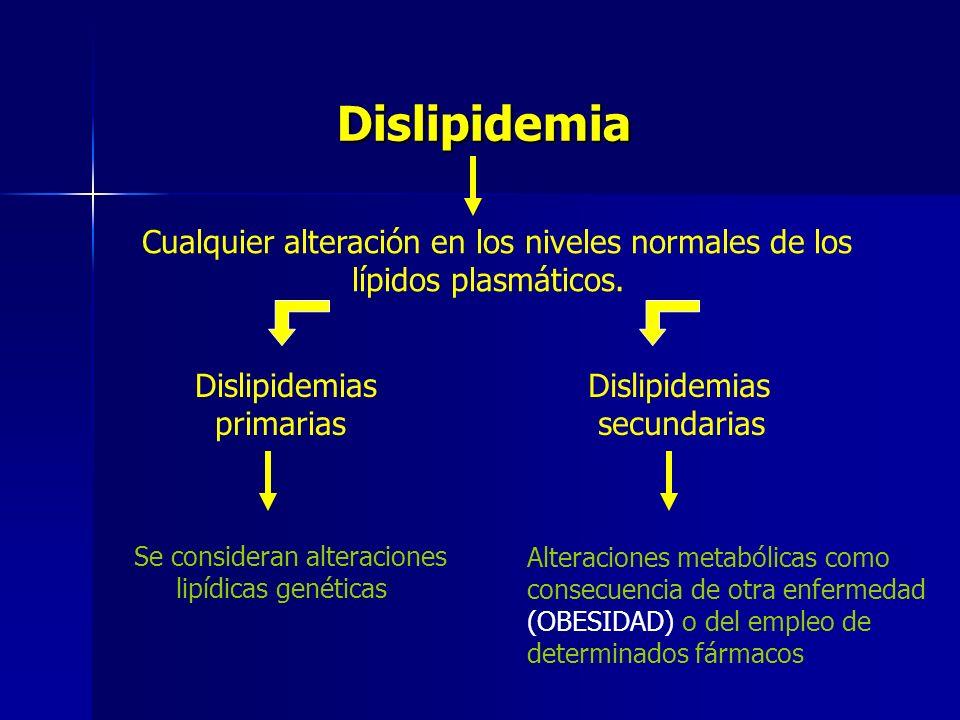 Dislipidemia Cualquier alteración en los niveles normales de los lípidos plasmáticos. Dislipidemias primarias Dislipidemias secundarias Se consideran