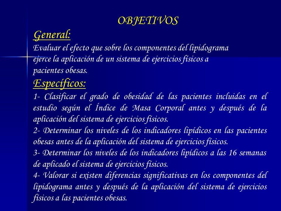 OBJETIVOS General: Evaluar el efecto que sobre los componentes del lipidograma ejerce la aplicación de un sistema de ejercicios físicos a pacientes ob