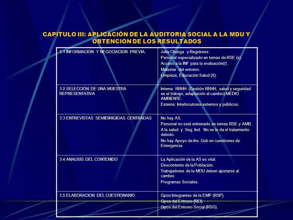 CAPITULO III: APLICACIÓN DE LA AUDITORIA SOCIAL A LA MDU Y OBTENCION DE LOS RESULTADOS 3.1 INFORMACION Y NEGOCIACION PREVIA.Julio Chunga y Regidores: