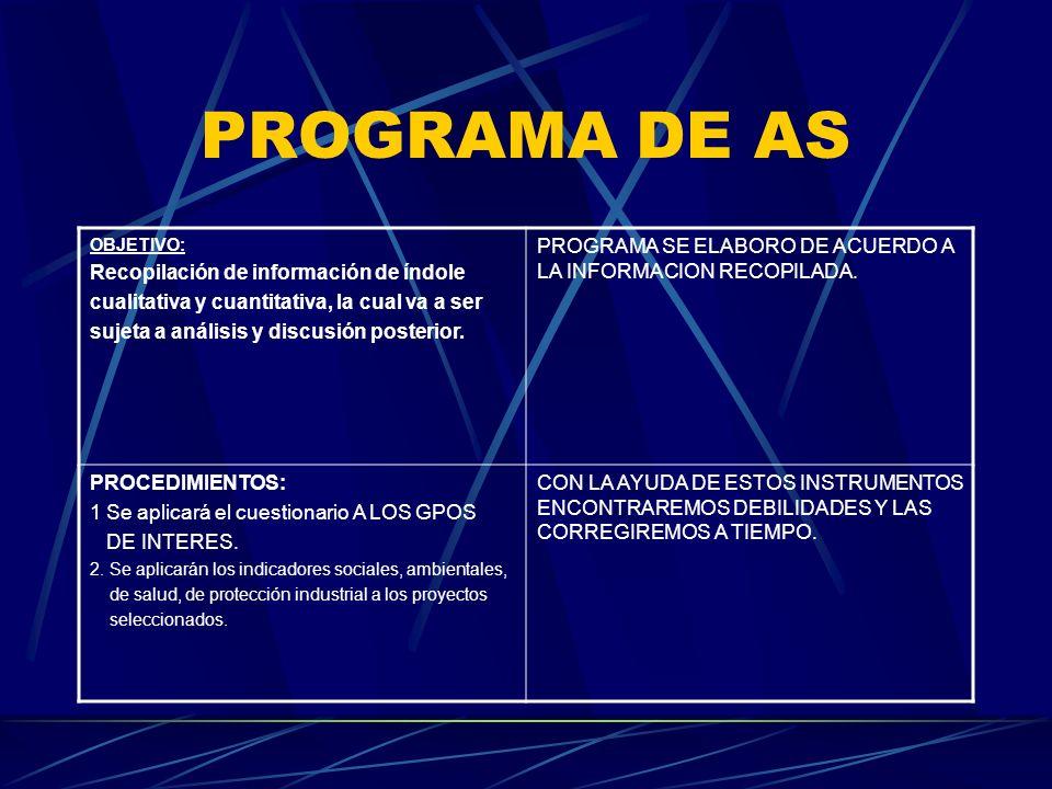 PROGRAMA DE AS OBJETIVO: Recopilación de información de índole cualitativa y cuantitativa, la cual va a ser sujeta a análisis y discusión posterior. P