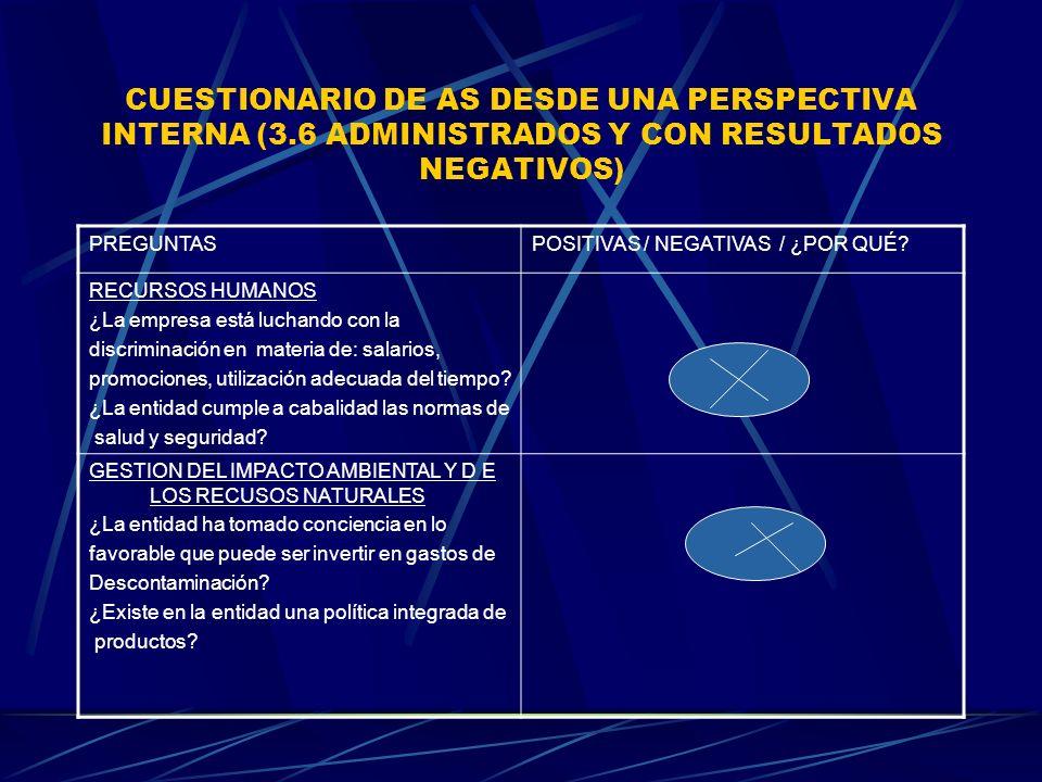 CUESTIONARIO DE AS DESDE UNA PERSPECTIVA INTERNA (3.6 ADMINISTRADOS Y CON RESULTADOS NEGATIVOS) PREGUNTASPOSITIVAS / NEGATIVAS / ¿POR QUÉ? RECURSOS HU