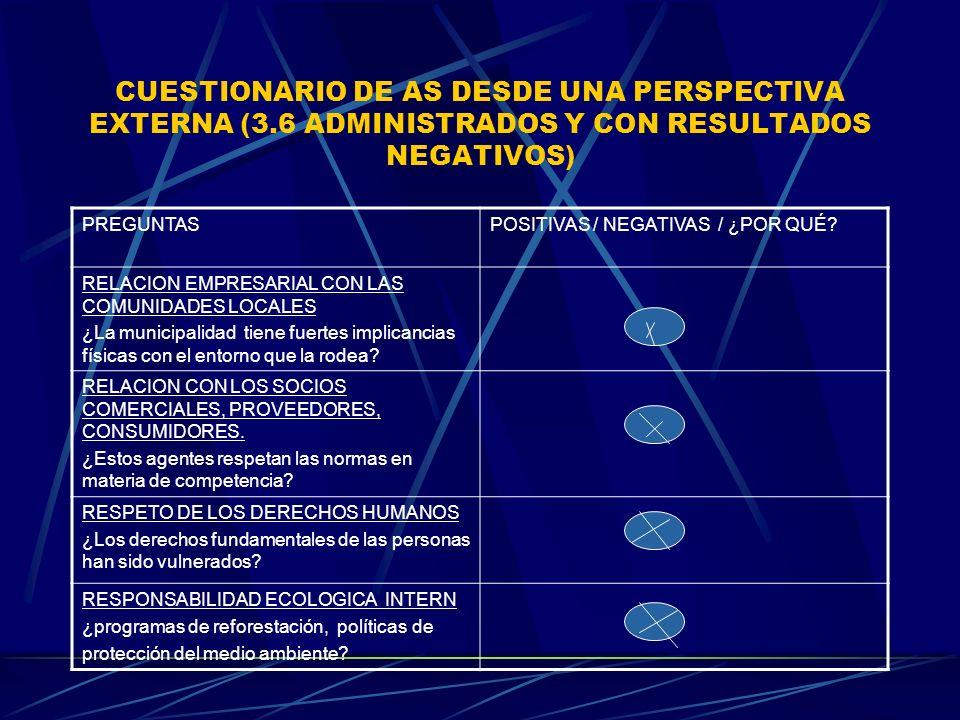 CUESTIONARIO DE AS DESDE UNA PERSPECTIVA EXTERNA (3.6 ADMINISTRADOS Y CON RESULTADOS NEGATIVOS) PREGUNTASPOSITIVAS / NEGATIVAS / ¿POR QUÉ? RELACION EM