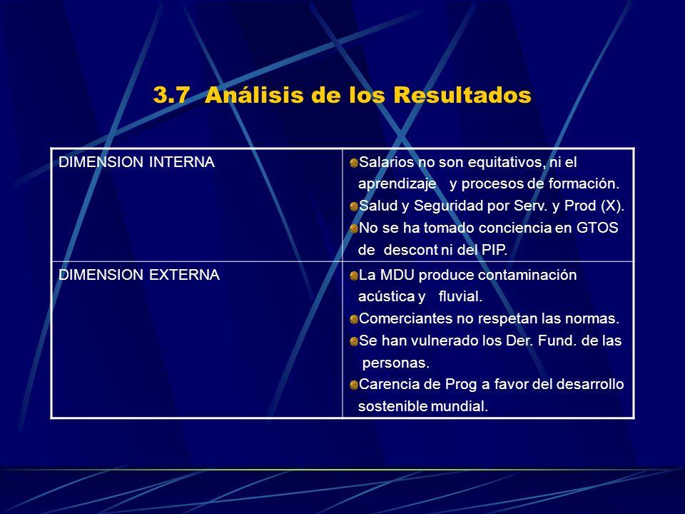 3.7 Análisis de los Resultados DIMENSION INTERNASalarios no son equitativos, ni el aprendizaje y procesos de formación. Salud y Seguridad por Serv. y