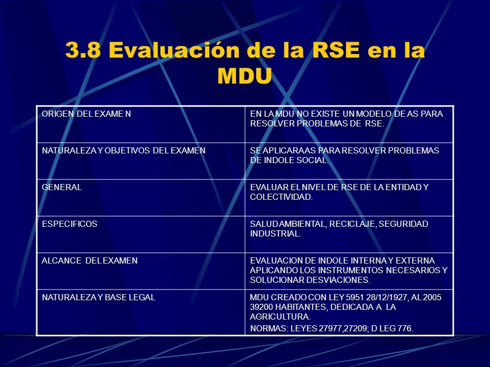 3.8 Evaluación de la RSE en la MDU ORIGEN DEL EXAME NEN LA MDU NO EXISTE UN MODELO DE AS PARA RESOLVER PROBLEMAS DE RSE. NATURALEZA Y OBJETIVOS DEL EX