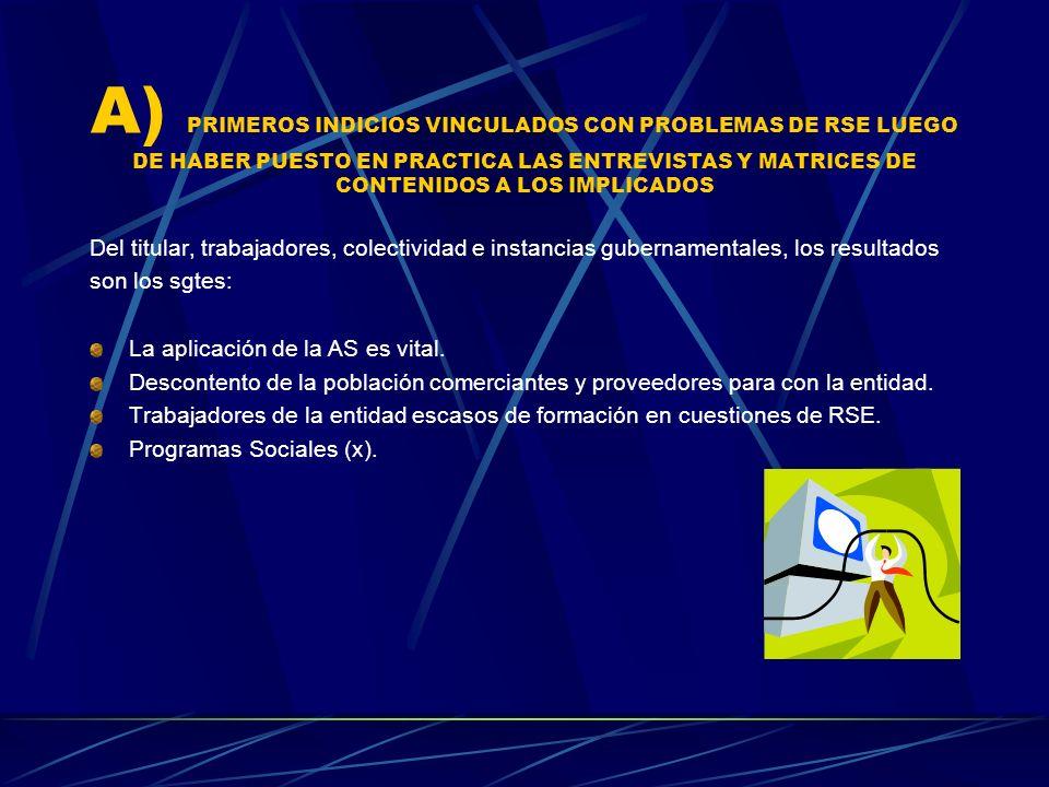 A) PRIMEROS INDICIOS VINCULADOS CON PROBLEMAS DE RSE LUEGO DE HABER PUESTO EN PRACTICA LAS ENTREVISTAS Y MATRICES DE CONTENIDOS A LOS IMPLICADOS Del t