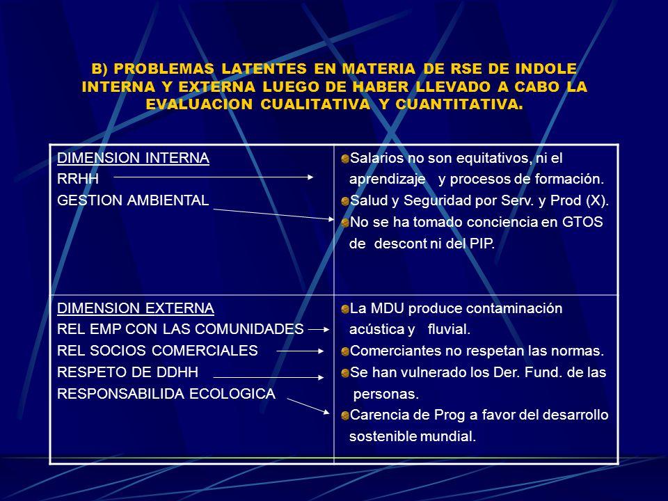 B) PROBLEMAS LATENTES EN MATERIA DE RSE DE INDOLE INTERNA Y EXTERNA LUEGO DE HABER LLEVADO A CABO LA EVALUACION CUALITATIVA Y CUANTITATIVA. DIMENSION
