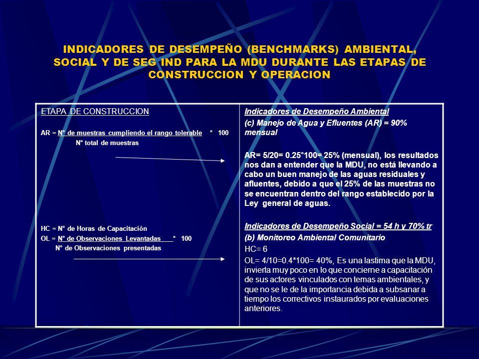 INDICADORES DE DESEMPEÑO (BENCHMARKS) AMBIENTAL, SOCIAL Y DE SEG IND PARA LA MDU DURANTE LAS ETAPAS DE CONSTRUCCION Y OPERACION ETAPA DE CONSTRUCCION