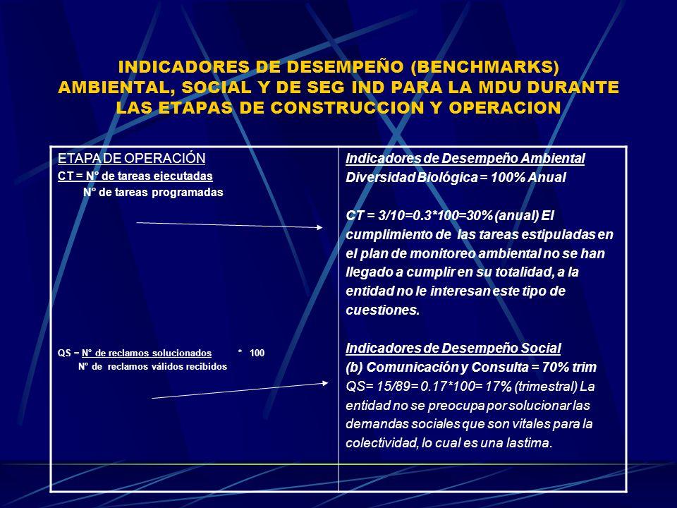 INDICADORES DE DESEMPEÑO (BENCHMARKS) AMBIENTAL, SOCIAL Y DE SEG IND PARA LA MDU DURANTE LAS ETAPAS DE CONSTRUCCION Y OPERACION ETAPA DE OPERACIÓN CT