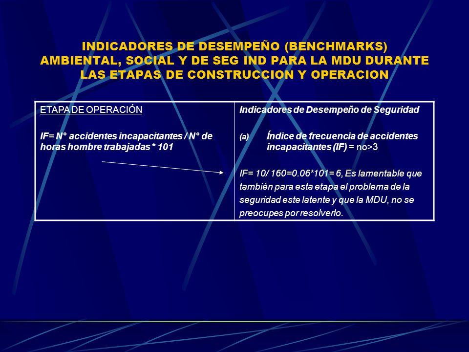 INDICADORES DE DESEMPEÑO (BENCHMARKS) AMBIENTAL, SOCIAL Y DE SEG IND PARA LA MDU DURANTE LAS ETAPAS DE CONSTRUCCION Y OPERACION ETAPA DE OPERACIÓN IF=