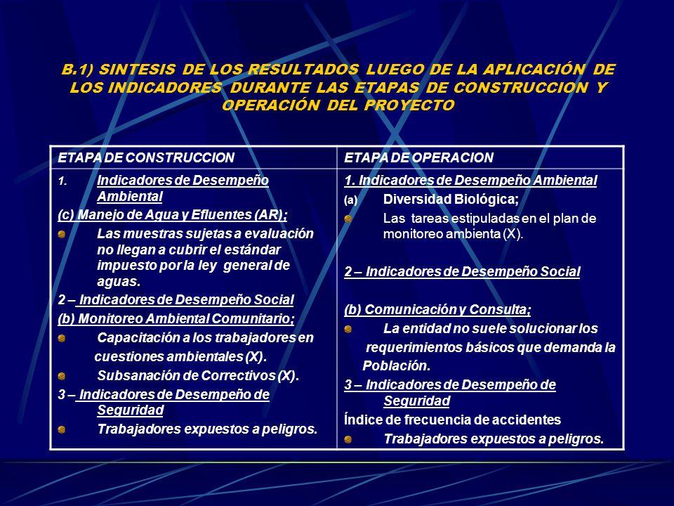 B.1) SINTESIS DE LOS RESULTADOS LUEGO DE LA APLICACIÓN DE LOS INDICADORES DURANTE LAS ETAPAS DE CONSTRUCCION Y OPERACIÓN DEL PROYECTO ETAPA DE CONSTRU