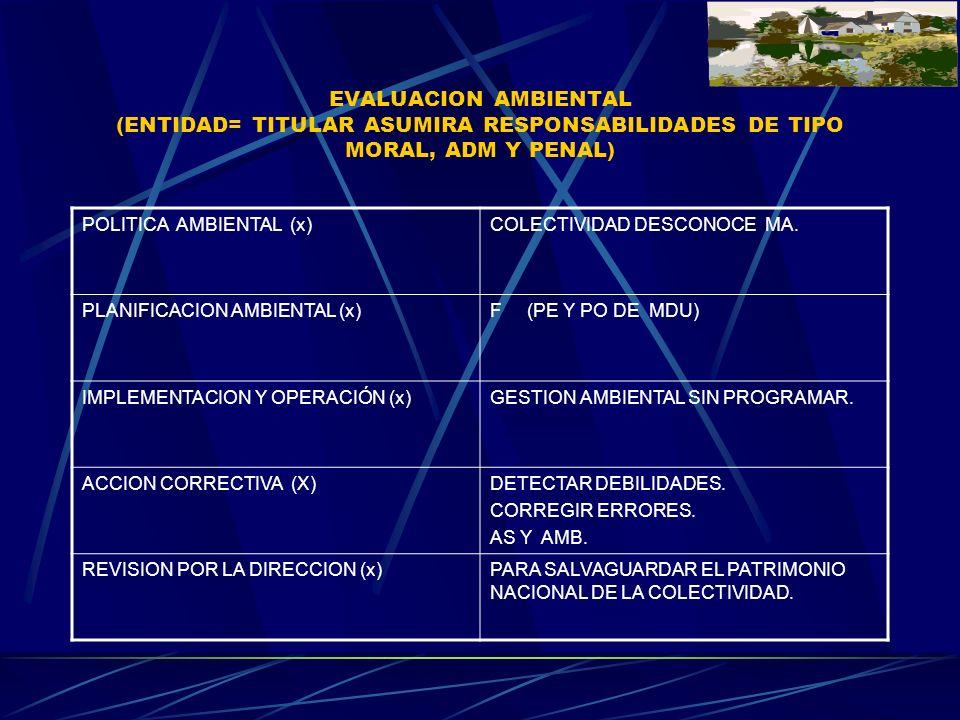 EVALUACION AMBIENTAL (ENTIDAD= TITULAR ASUMIRA RESPONSABILIDADES DE TIPO MORAL, ADM Y PENAL) POLITICA AMBIENTAL (x)COLECTIVIDAD DESCONOCE MA. PLANIFIC