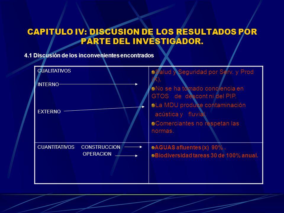 CAPITULO IV: DISCUSION DE LOS RESULTADOS POR PARTE DEL INVESTIGADOR. 4.1 Discusión de los inconvenientes encontrados CUALITATIVOS INTERNO EXTERNO Salu