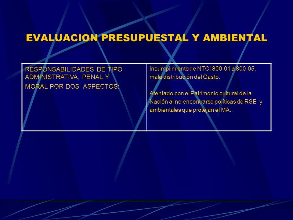 EVALUACION PRESUPUESTAL Y AMBIENTAL RESPONSABILIDADES DE TIPO ADMINISTRATIVA, PENAL Y MORAL POR DOS ASPECTOS: Incumplimiento de NTCI 800-01 a 800-05,