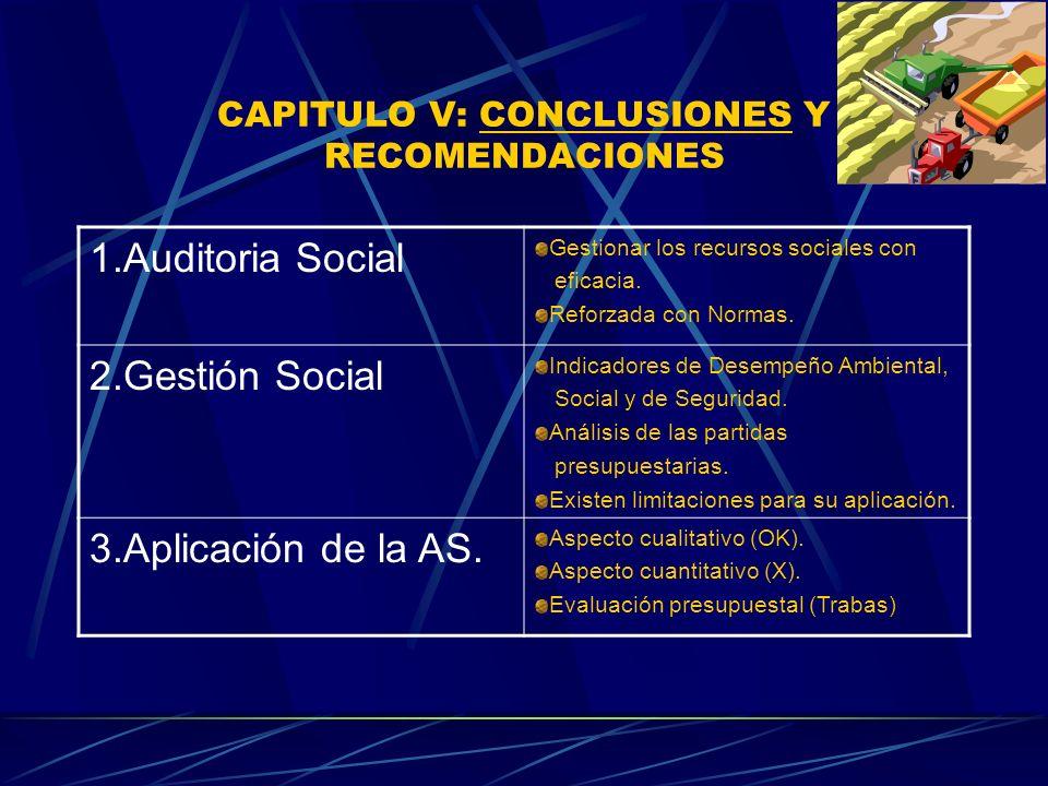 CAPITULO V: CONCLUSIONES Y RECOMENDACIONES 1.Auditoria Social Gestionar los recursos sociales con eficacia. Reforzada con Normas. 2.Gestión Social Ind