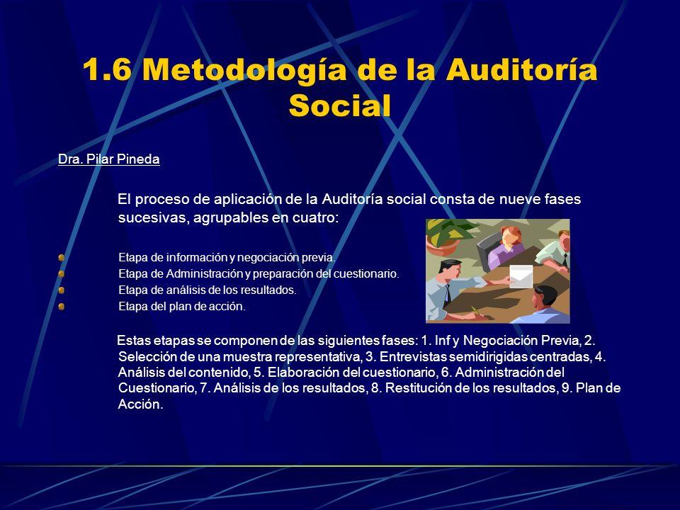 1.6 Metodología de la Auditoría Social Dra. Pilar Pineda El proceso de aplicación de la Auditoría social consta de nueve fases sucesivas, agrupables e