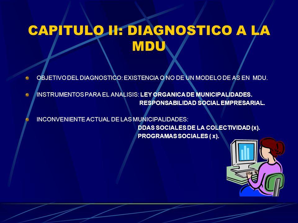 CAPITULO II: DIAGNOSTICO A LA MDU OBJETIVO DEL DIAGNOSTICO: EXISTENCIA O NO DE UN MODELO DE AS EN MDU. INSTRUMENTOS PARA EL ANALISIS: LEY ORGANICA DE