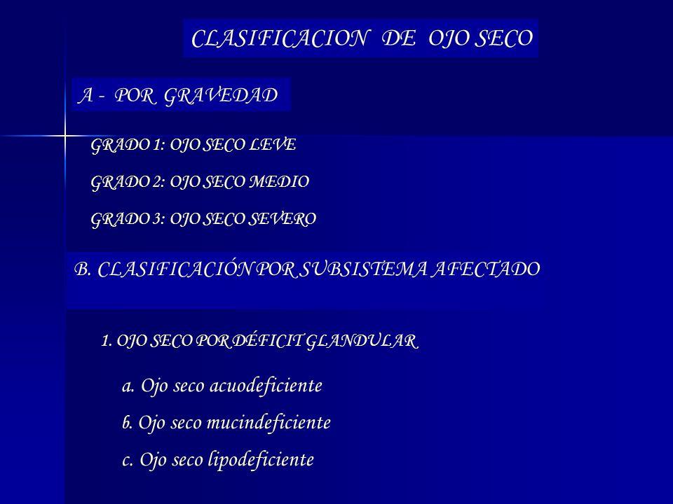 CLASIFICACION DE OJO SECO A - POR GRAVEDAD GRADO 1: OJO SECO LEVE GRADO 2: OJO SECO MEDIO GRADO 3: OJO SECO SEVERO B. CLASIFICACIÓN POR SUBSISTEMA AFE