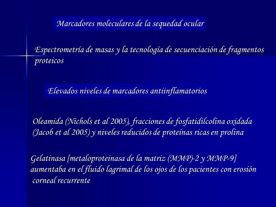 Marcadores moleculares de la sequedad ocular Espectrometría de masas y la tecnología de secuenciación de fragmentos proteicos Elevados niveles de marc