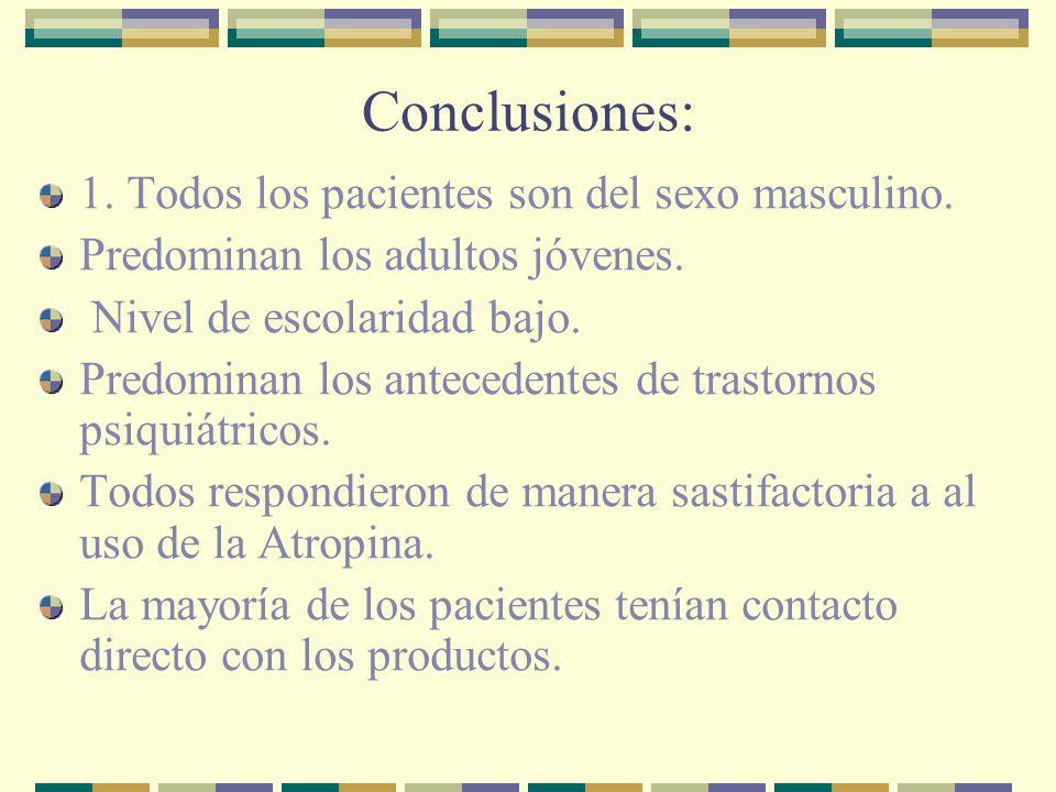 Conclusiones: 1. Todos los pacientes son del sexo masculino. Predominan los adultos jóvenes. Nivel de escolaridad bajo. Predominan los antecedentes de