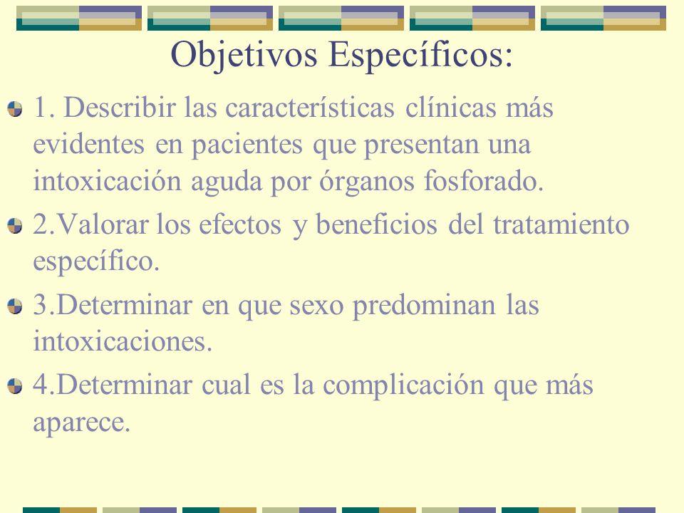 Objetivos Específicos: 1. Describir las características clínicas más evidentes en pacientes que presentan una intoxicación aguda por órganos fosforado