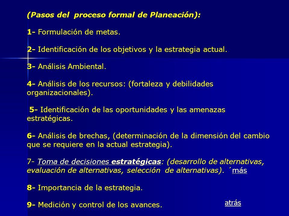 (Pasos del proceso formal de Planeación): 1- Formulación de metas. 2- Identificación de los objetivos y la estrategia actual. 3- Análisis Ambiental. 4