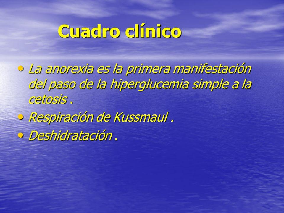 Cuadro clínico Cuadro clínico La anorexia es la primera manifestación del paso de la hiperglucemia simple a la cetosis. La anorexia es la primera mani