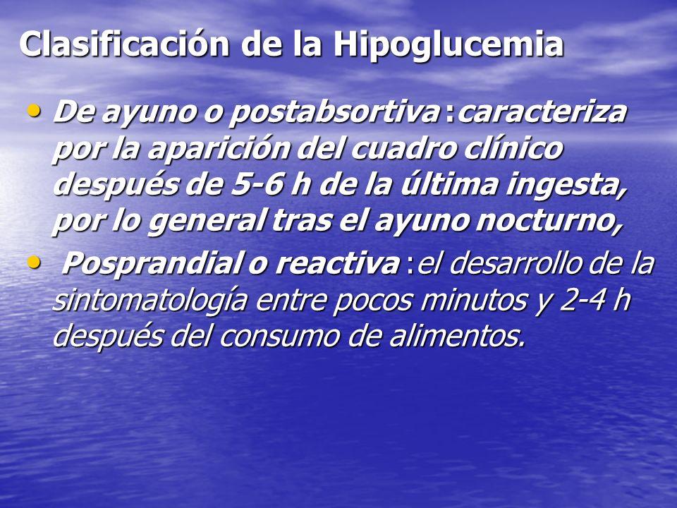 Clasificación de la Hipoglucemia Clasificación de la Hipoglucemia De ayuno o postabsortiva :caracteriza por la aparición del cuadro clínico después de