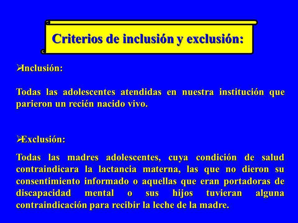 Criterios de inclusión y exclusión: Inclusión: Inclusión: Todas las adolescentes atendidas en nuestra institución que parieron un recién nacido vivo.