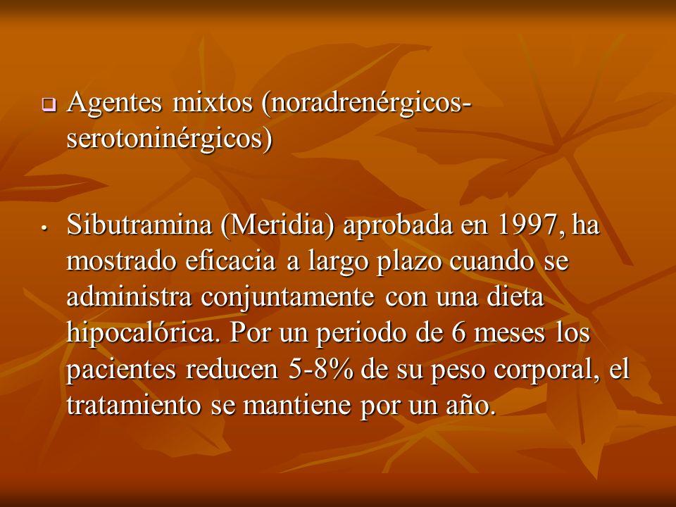 Agentes mixtos (noradrenérgicos- serotoninérgicos) Agentes mixtos (noradrenérgicos- serotoninérgicos) Sibutramina (Meridia) aprobada en 1997, ha mostr