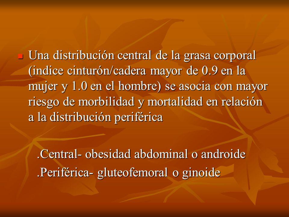 Una distribución central de la grasa corporal (indice cinturón/cadera mayor de 0.9 en la mujer y 1.0 en el hombre) se asocia con mayor riesgo de morbi