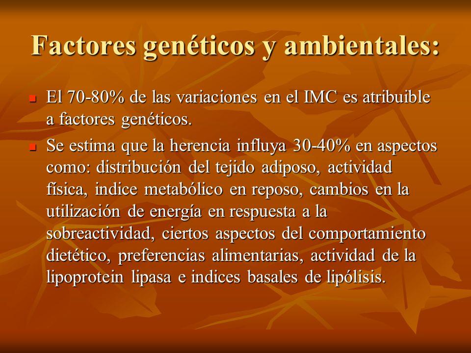 Factores genéticos y ambientales: El 70-80% de las variaciones en el IMC es atribuible a factores genéticos. El 70-80% de las variaciones en el IMC es
