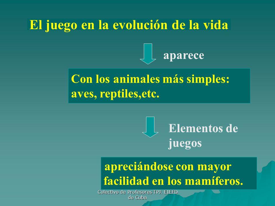 Colectivo de Profesores TPJ. EIEFD de Cuba El juego en la evolución de la vida Con los animales más simples: aves, reptiles,etc. aparece Elementos de
