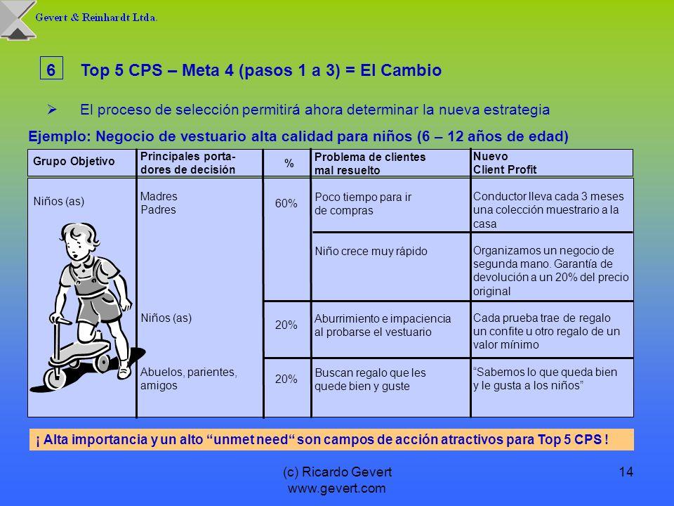 (c) Ricardo Gevert www.gevert.com 14 6Top 5 CPS – Meta 4 (pasos 1 a 3) = El Cambio El proceso de selección permitirá ahora determinar la nueva estrate