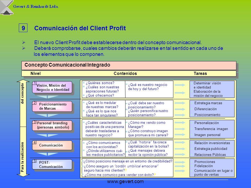 (c) Ricardo Gevert www.gevert.com 17 9Comunicación del Client Profit El nuevo Client Profit debe establecerse dentro del concepto comunicacional. Debe