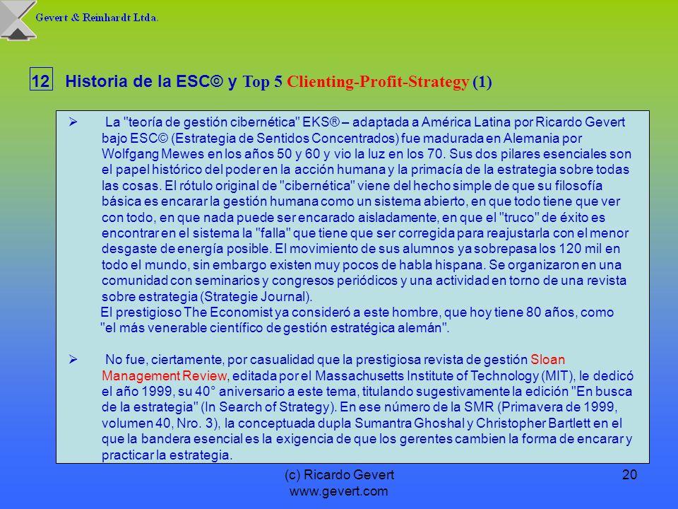 (c) Ricardo Gevert www.gevert.com 20 12Historia de la ESC© y Top 5 Clienting-Profit-Strategy (1) La