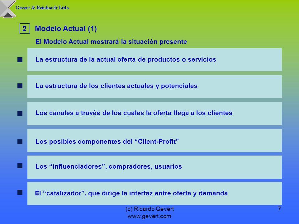 (c) Ricardo Gevert www.gevert.com 7 La estructura de los clientes actuales y potenciales Los posibles componentes del Client-Profit Los influenciadore