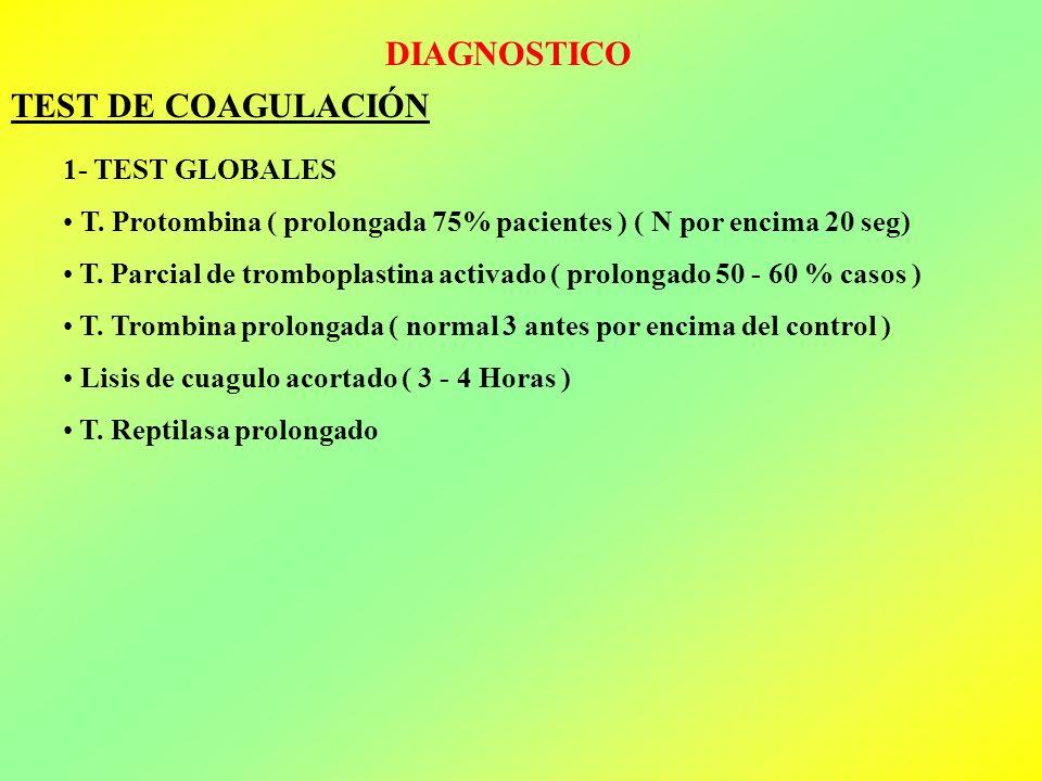 DIAGNOSTICO TEST DE COAGULACIÓN 1- TEST GLOBALES T. Protombina ( prolongada 75% pacientes ) ( N por encima 20 seg) T. Parcial de tromboplastina activa