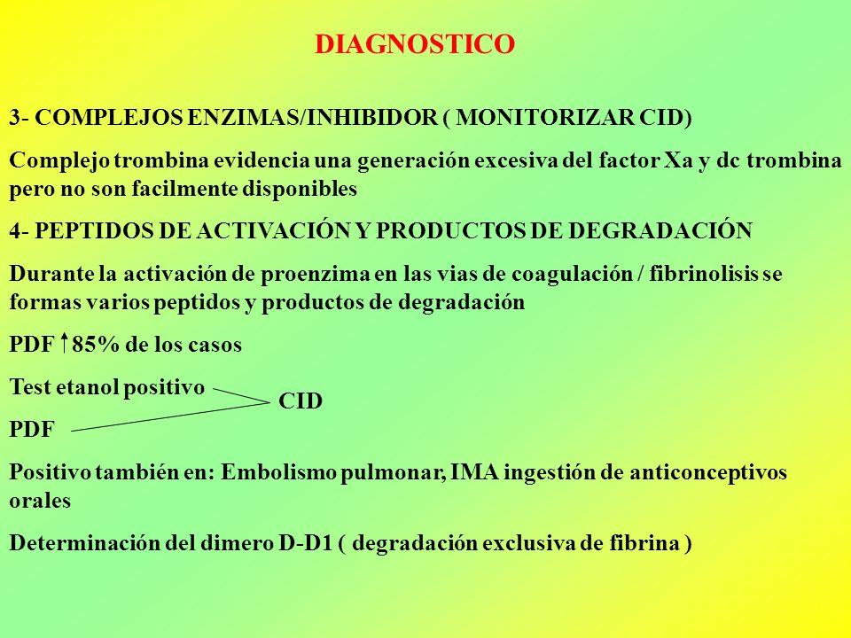 3- COMPLEJOS ENZIMAS/INHIBIDOR ( MONITORIZAR CID) Complejo trombina evidencia una generación excesiva del factor Xa y dc trombina pero no son facilmen
