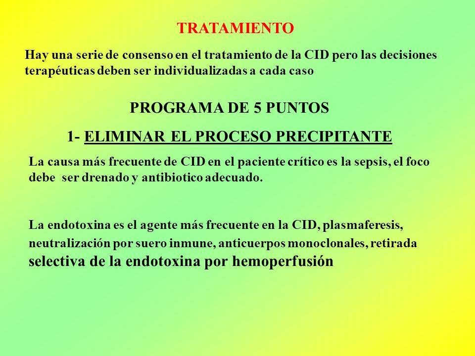 TRATAMIENTO Hay una serie de consenso en el tratamiento de la CID pero las decisiones terapéuticas deben ser individualizadas a cada caso PROGRAMA DE