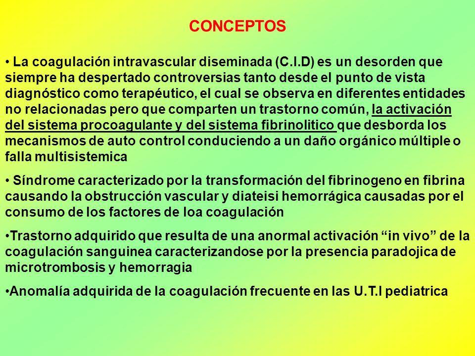 CONCEPTOS Síndrome plurietológico de presentación aguda o crónica en el cual una coagulación intravascular generalizada es inducida por procoagulantes que son producidos o introducidos en la circulación sanguinea y que llega a superar los mecanismos anticoagulantes naturales.