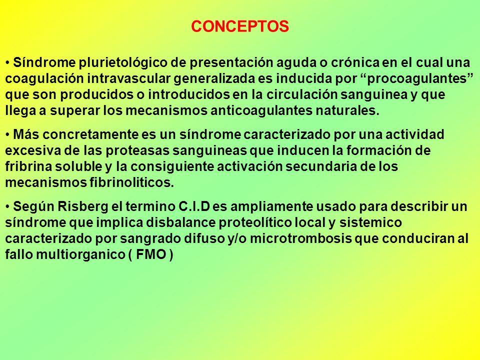 FISIOPATOLOGÍA ( RESUMEN ) Formación generalizada de trombos de fibrina, predominantemente en la microcirculación ( capilares, arteriolas, venulas ) Consumo acelerado de los factores de coagulación y de plaquetas durante la formación de trombos Activación de la fibrinolisis ( destrucción de los trombos con producción de PDF ( X y Y potentes anticoagulantes ) En la formación de microtrombos de fibrina se produce secuestro de hematies y hemolisis posterior al circular los hematies entre las redes de fibrina lo que conlleva a anemia hemolitica microangiopatica El consumo de plaquetas y factores de la coagulación en la microcirculaciónhace que la sangre se haga incoagulable por ausencia de plaquetas y factores La trombosis y hemorragia dominan el cuadro clínico En pacientes con sepsis disminución de proteína C y trombomodulina