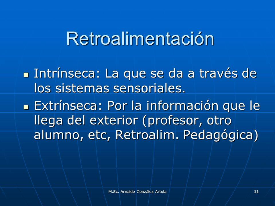 M.Sc. Arnaldo González Artola 11 Retroalimentación Intrínseca: La que se da a través de los sistemas sensoriales. Intrínseca: La que se da a través de