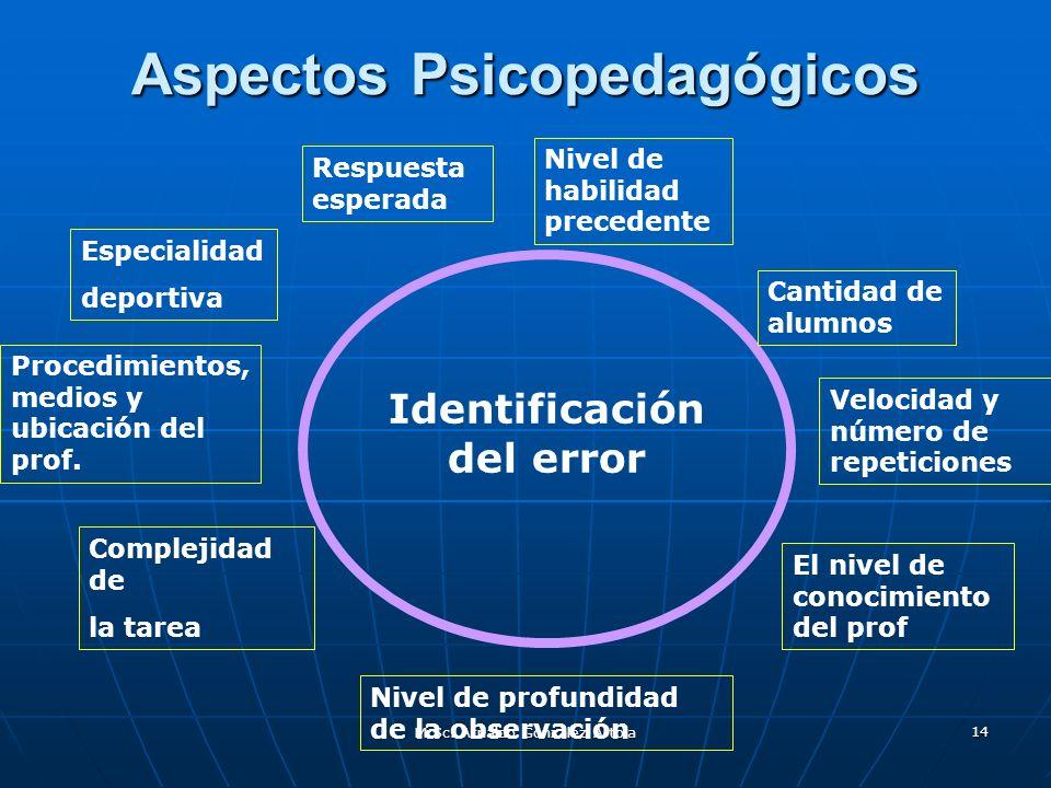 M.Sc. Arnaldo González Artola 14 Aspectos Psicopedagógicos Identificación del error Respuesta esperada Nivel de habilidad precedente Cantidad de alumn