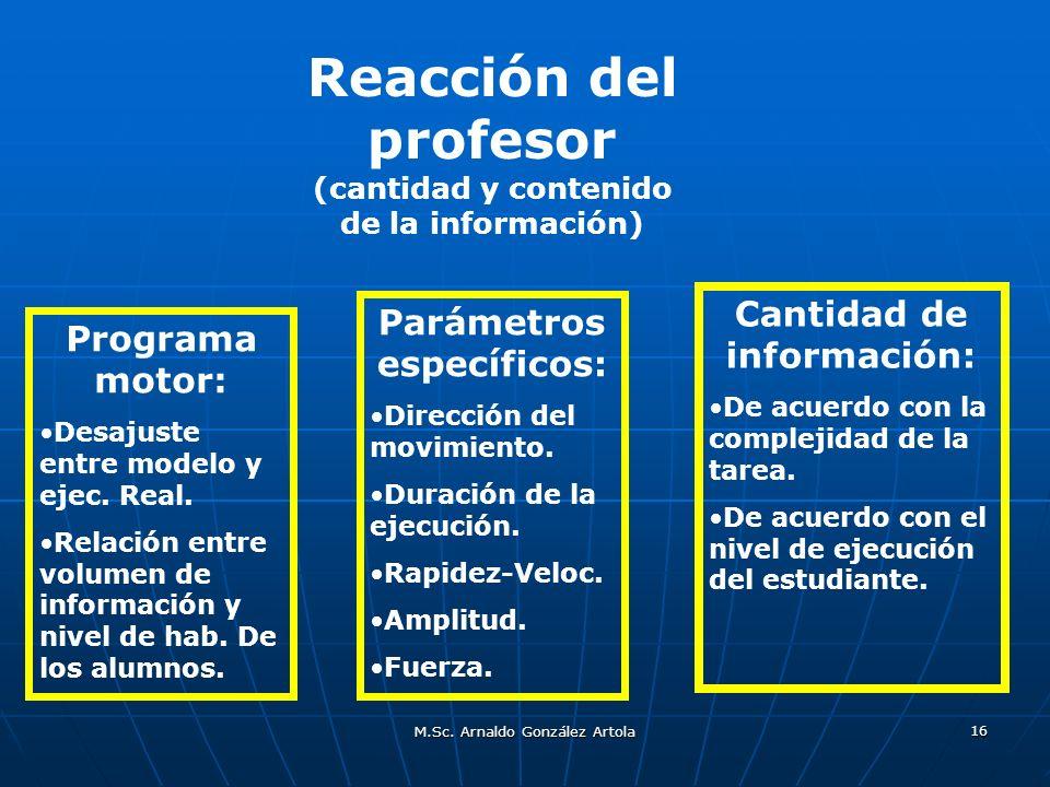 M.Sc. Arnaldo González Artola 16 Programa motor: Desajuste entre modelo y ejec. Real. Relación entre volumen de información y nivel de hab. De los alu