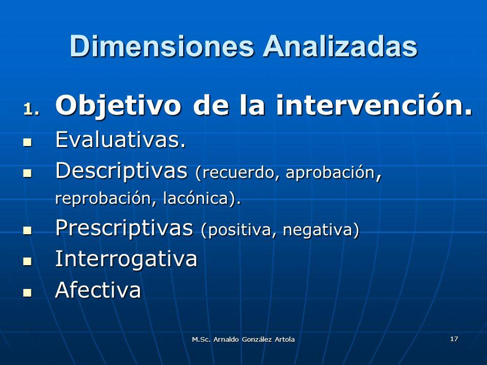 M.Sc. Arnaldo González Artola 17 Dimensiones Analizadas 1. Objetivo de la intervención. Evaluativas. Evaluativas. Descriptivas (recuerdo, aprobación,